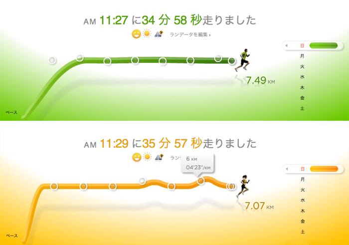 Run100214