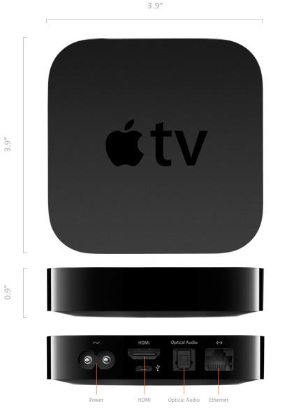 Appletv2010