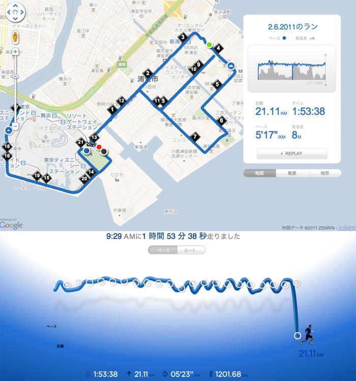Run_urayasu0206