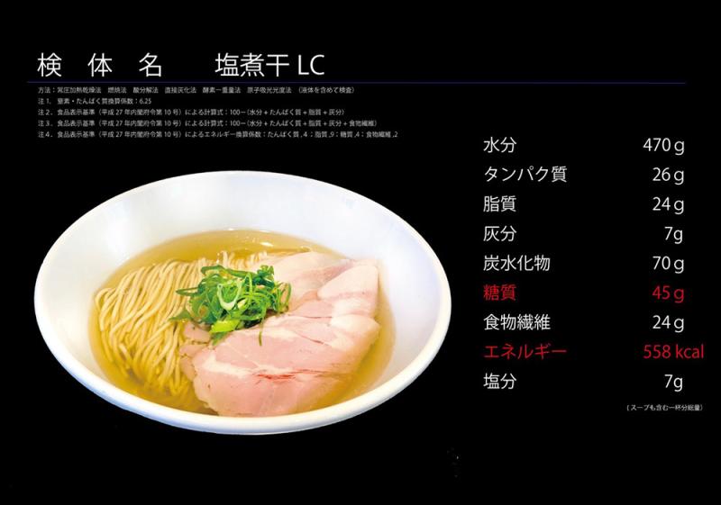 Shibazakitei20190206_2
