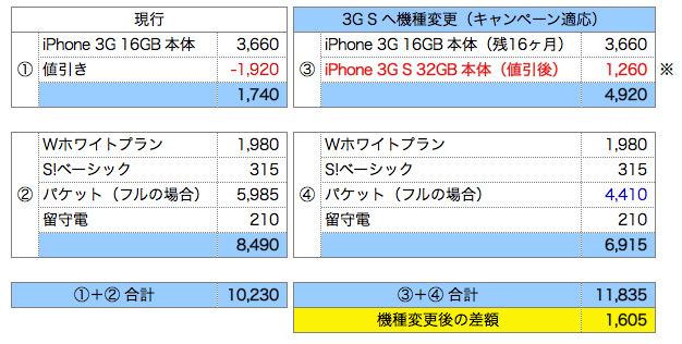 Iphone3gs_yoyaku