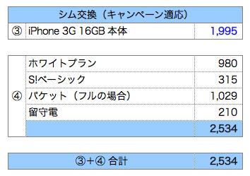 Iphone_sim