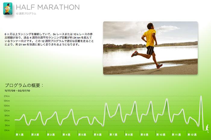 Nike_newhalf