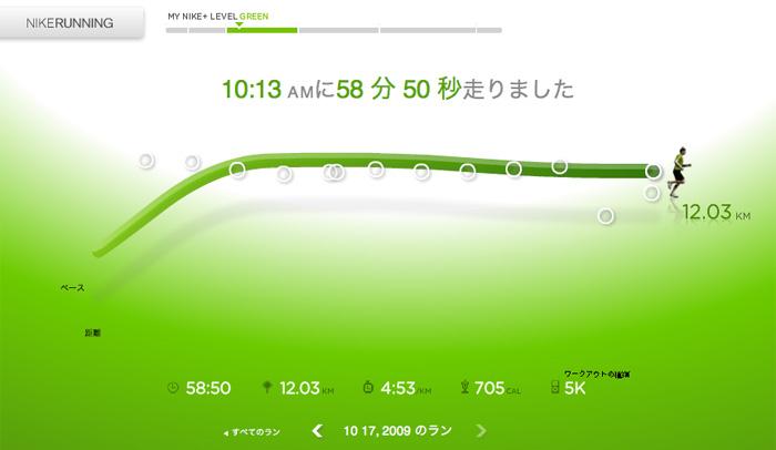 Nike_newtop
